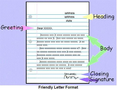 friendly letter format barnett this month in science september 2014 21904 | friendly%20letter%20format
